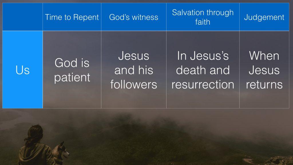 Old Testament God vs New Testament God